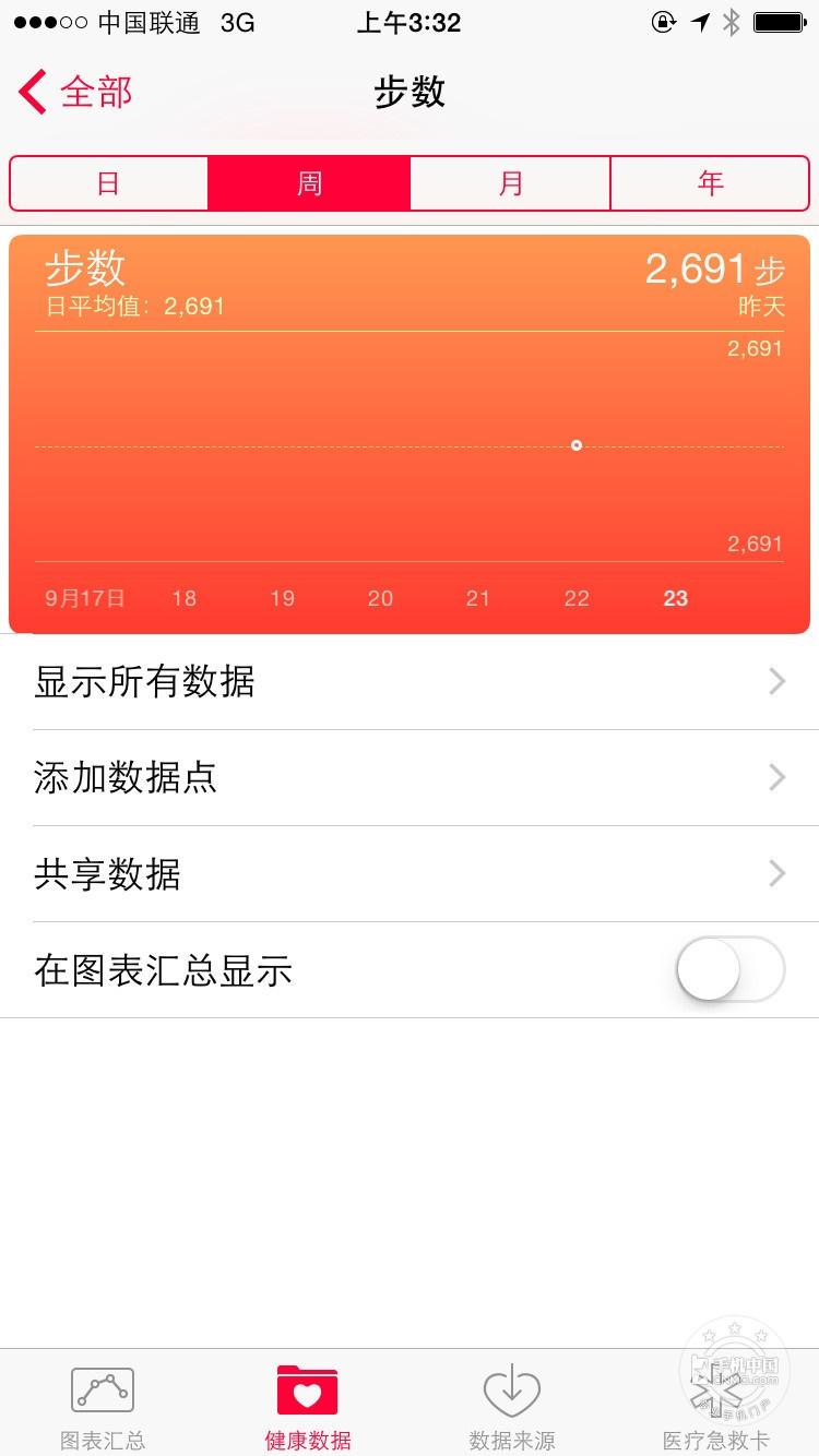 苹果iPhone6(16GB)手机功能界面第5张