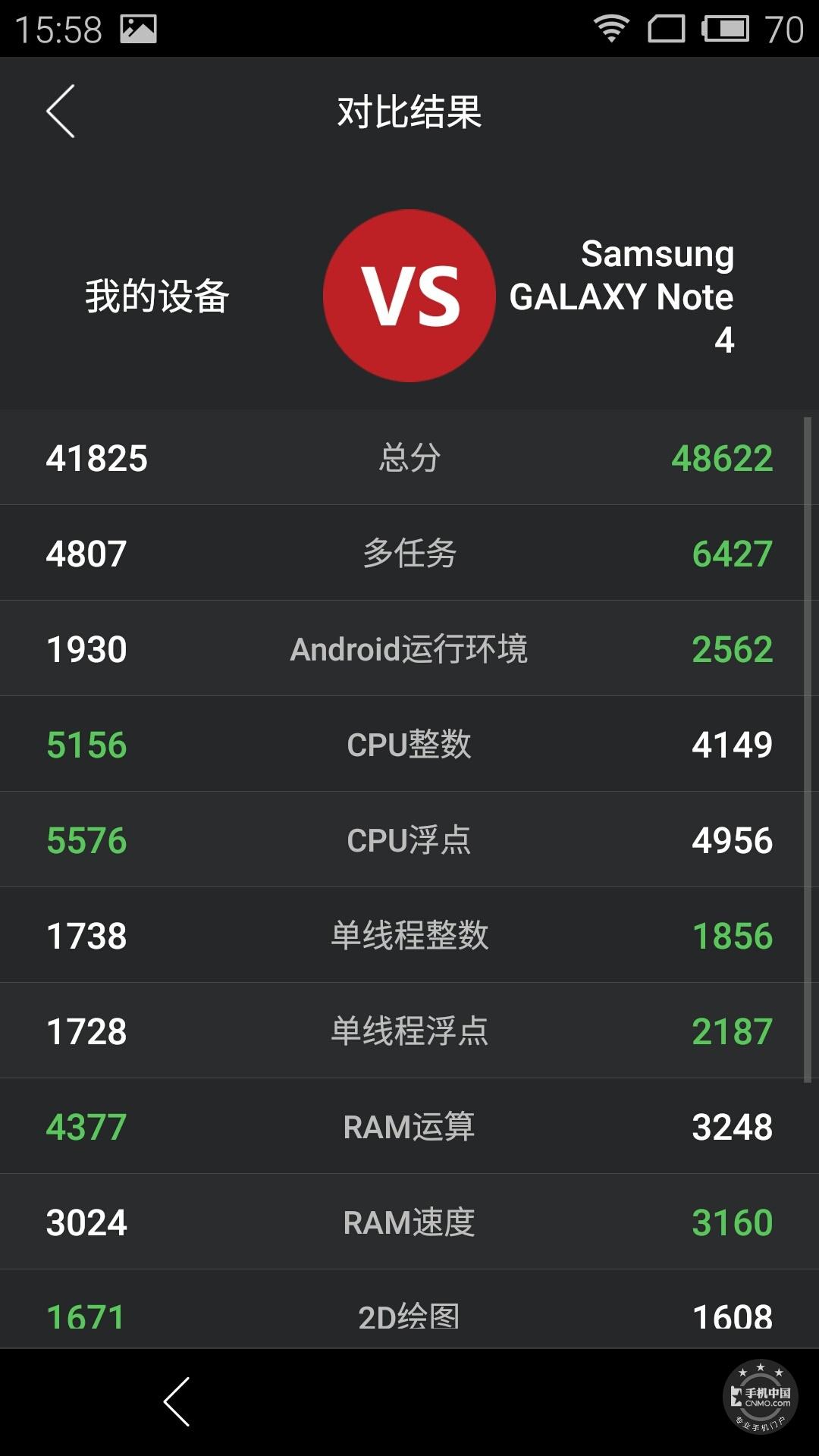 魅蓝note(移动4G/16GB)手机功能界面第4张